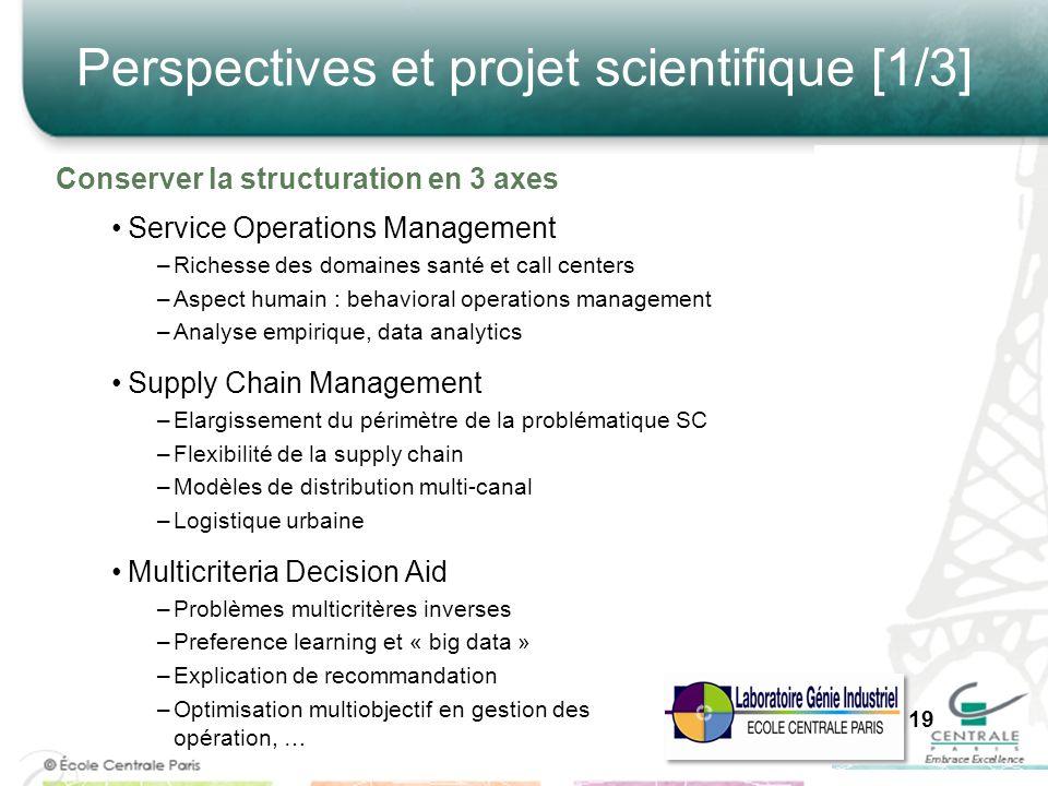 Perspectives et projet scientifique [1/3]